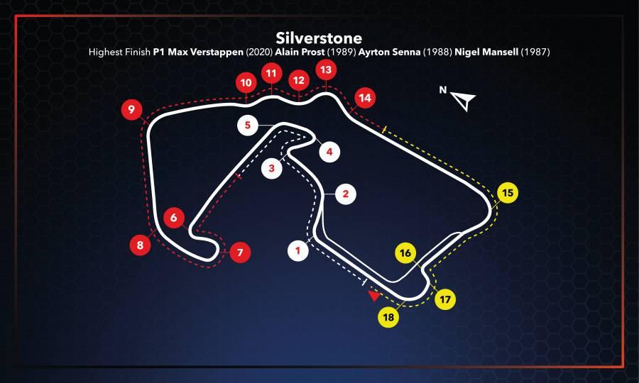 #BritishGP Race Setup #F1