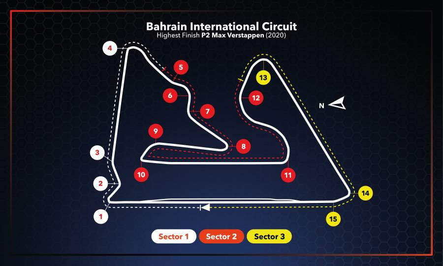 #BahrainGP Setup - F1 2021 Is Here!