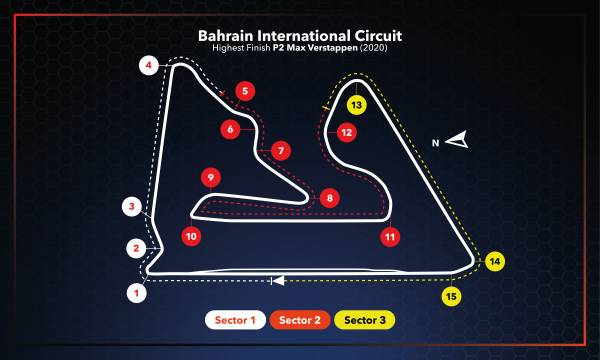 #BahrainGP Setup - F1 2021 Is Here!