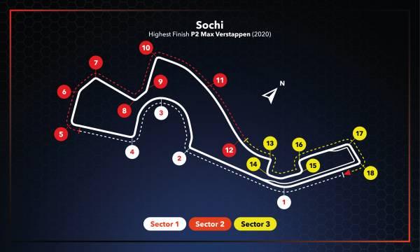 F1 2021 第15戦 ロシアGP プレビュー