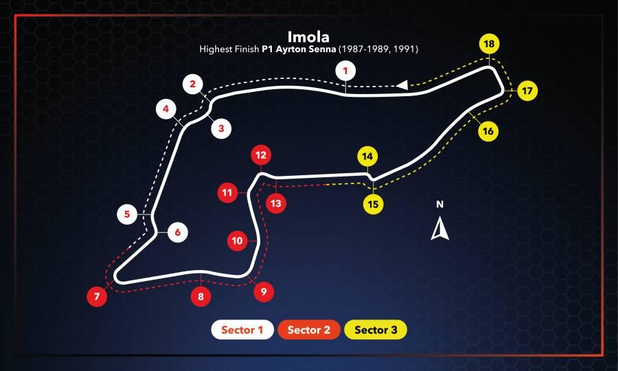 Formula 1 Returns To Imola For Round Two