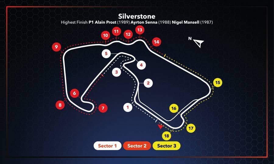 #BritishGP Race Setup