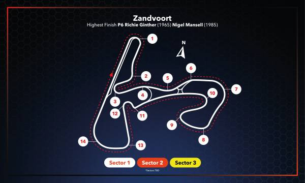#DutchGP Race Setup