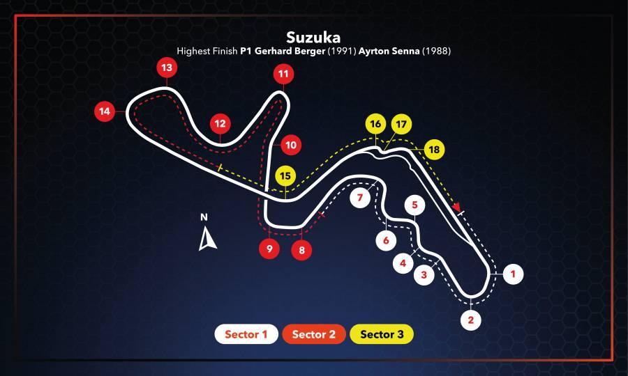 #JapaneseGP Race Setup
