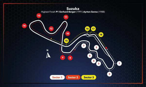 #JapaneseGP Race Setup
