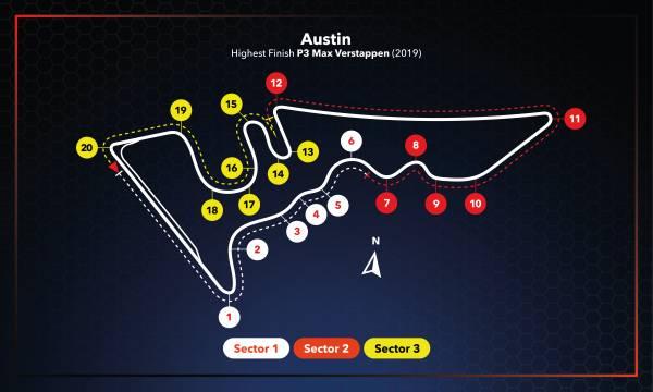 US Grand Prix Race Setup #F1