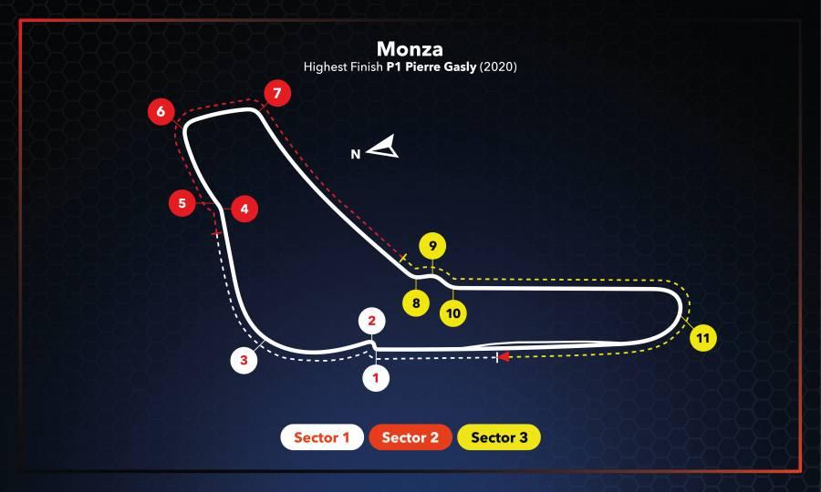F1第14戦イタリアGP プレビュー
