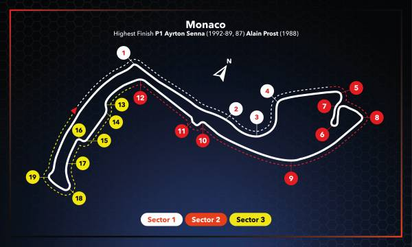 Honda F1 Return To Monaco