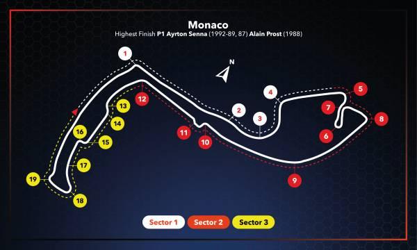 2021 F1 第5戦 モナコGP プレビュー